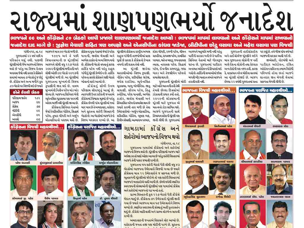 19th december 2017- Gandhinagar Samachar